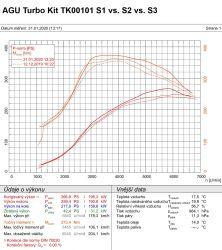 AGU Turbo Kit 1.8T 20V TPL