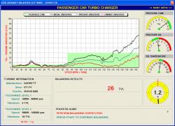 Turbo VSR High Speed Balancing Machine Turbo Power Limited