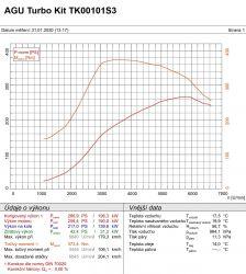 VW, Audi, Skoda 1.8T 20V